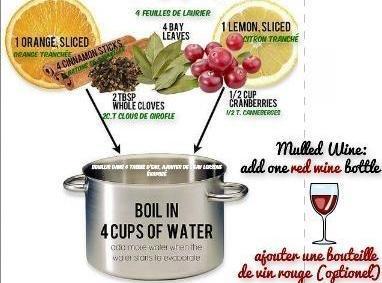 Drinkable Room Fragrance :d Recipe