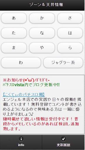 ZoNE パチスロ天井・ゾーンまとめ