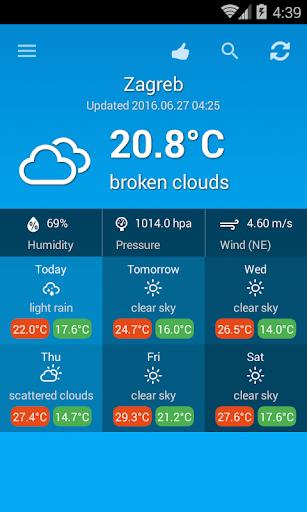 天気クロアチア