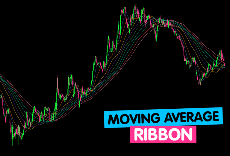 moving average ribbon