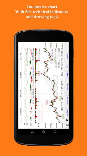 Real Time Stocks Track & Alert screenshot 4