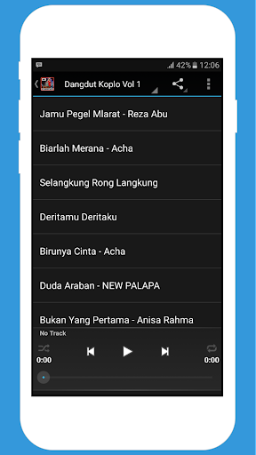 Download Lagu Dangdut Koplo On Pc Mac With Appkiwi Apk Downloader