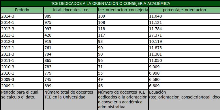 tce_orientacion.png