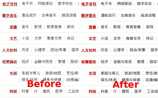 Force WenQuanYi Micro Hei Font