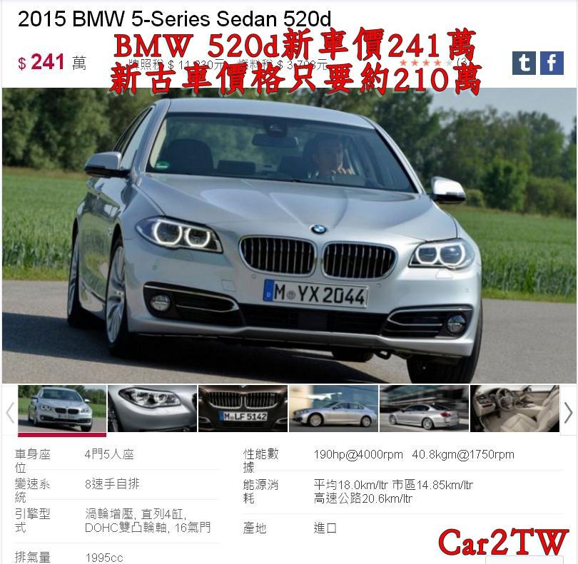 寶馬BMW 520d新車售價241萬,新古車價格約210萬