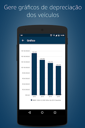 Tabela FIPE - Preço de Veículo 1.11.2 screenshot 642233