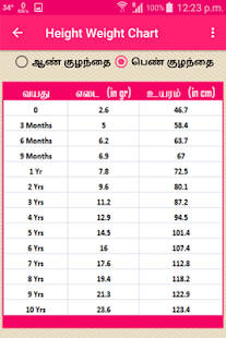 baby food chart tamil: Baby care tips in tamil android apps on google play