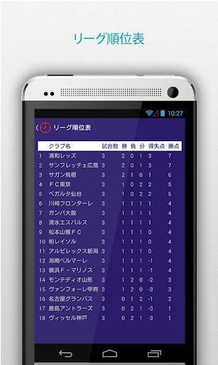 玩免費運動APP|下載プロサッカー for 東京 app不用錢|硬是要APP