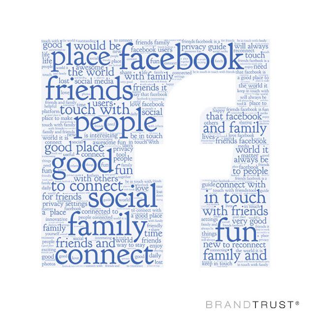 Brand Storytelling Facebook