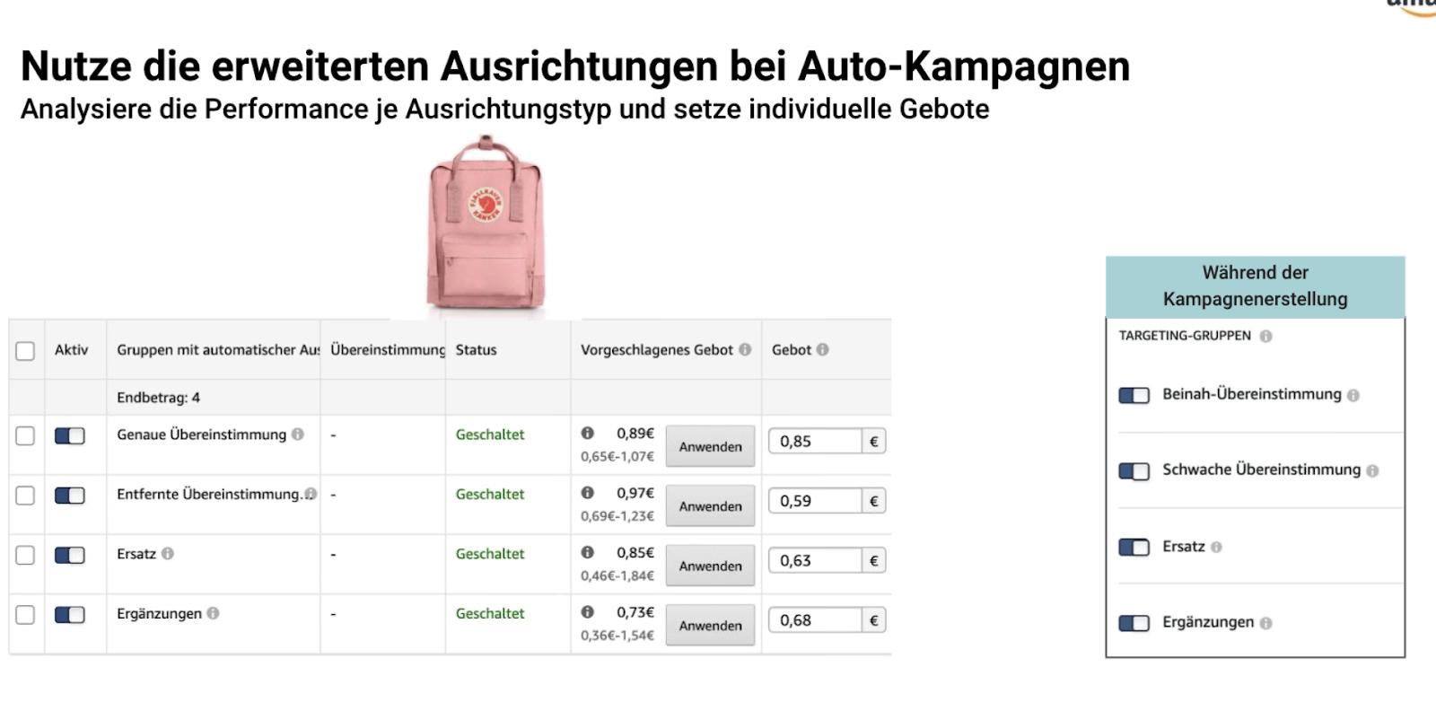 Automatische Ausrichtung für Sponsored Products Auto-Kampagnen