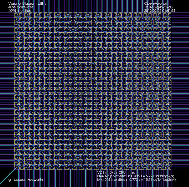 Photo: voronoi-diagram of a Hilbert curve.