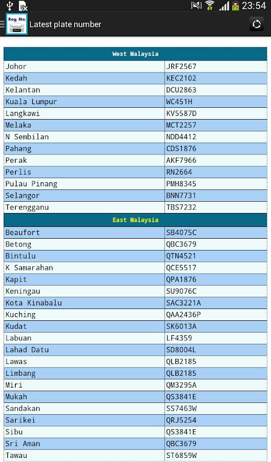 Car loan qualification calculator malaysia 14