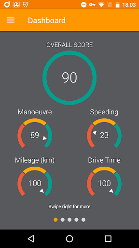 玩免費遊戲APP|下載Drive Master app不用錢|硬是要APP