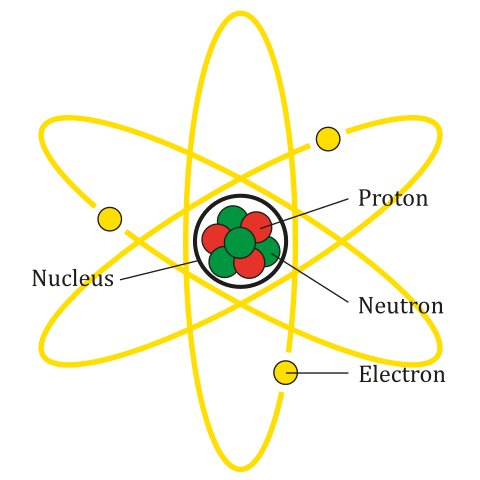 Diagram atom