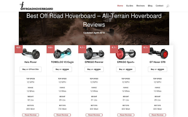 Hoverboard Guides, Reviews, Tips & Tricks