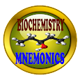 Biochemistry Mnemonics