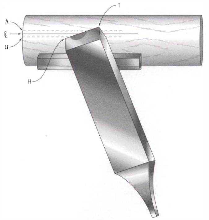 Lathe Turning Tool: Chisels