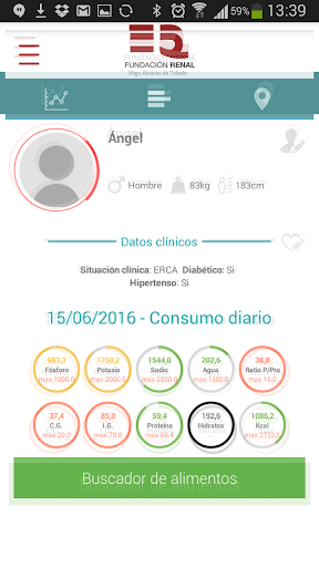 Nefrodiet|玩醫療App免費|玩APPs