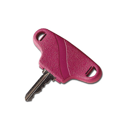 Nyckelgrepp