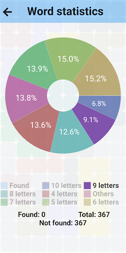 Find words. Endless fill words. Word search puzzle 1.1.3 screenshots 6