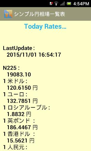 シンプル円相場一覧表 無料版