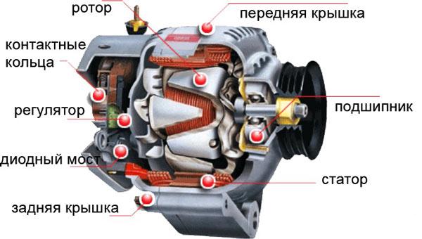 генератор автомобильный в разборе