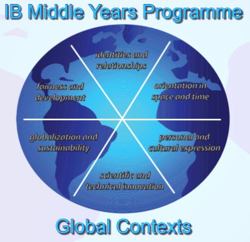 MYP Global Contexts.png