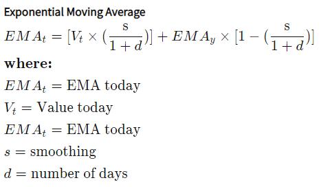 Was ist ein gleitender Durchschnitt?