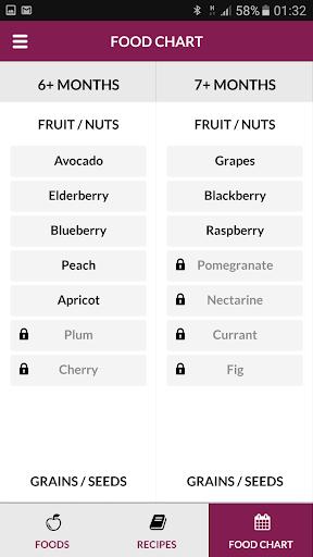 Baby Food Chart 1.2.9 screenshots 6