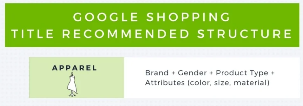 title-requirements-google-shopping