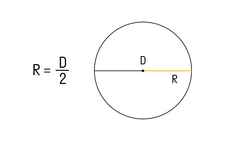 формула радиуса окружности, если известен диаметр окружности