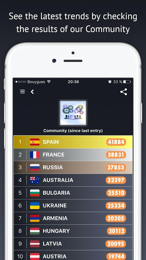 My Eurovision Scoreboard 2017- screenshot