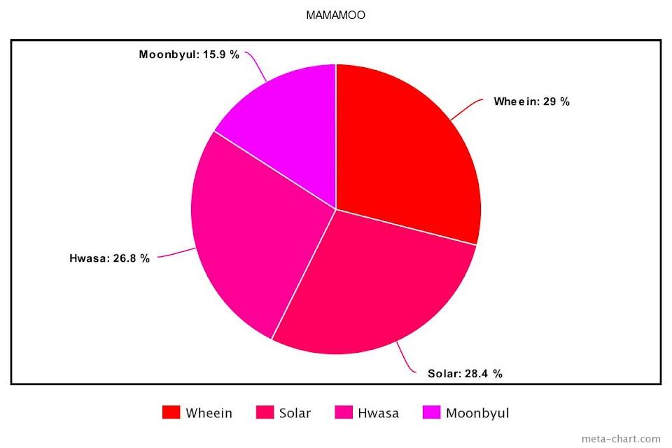 meta-chart - 2021-06-21T174854.479