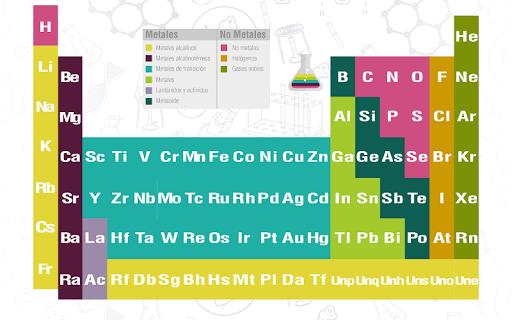 Mi tabla periodica apk 10 download only apk file for android periodica mi tabla periodica urtaz Image collections