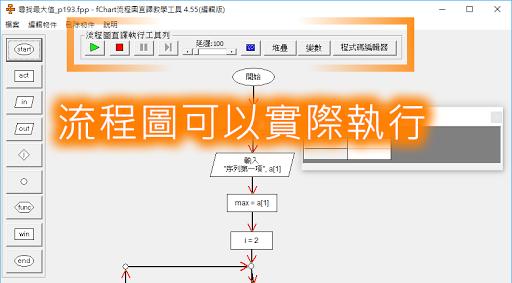 可以執行的流程圖