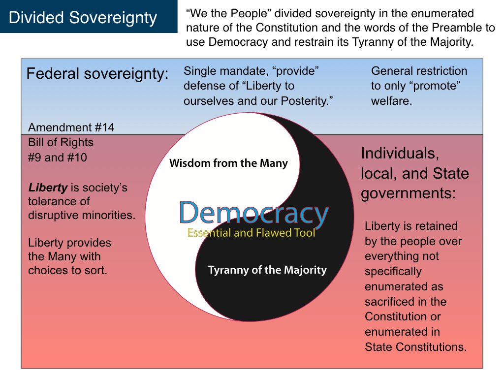 DividedSovereignty_151202.png