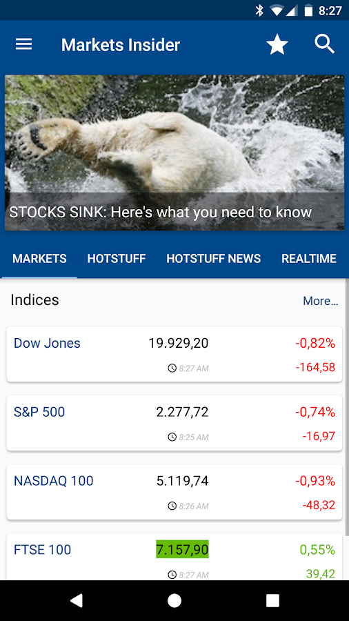 Markets Insider- screenshot