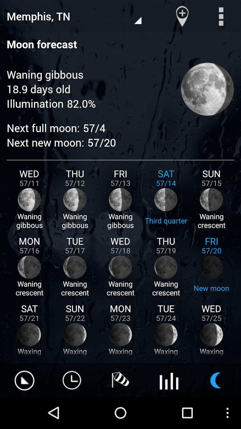 Sense Flip Clock & Weather Pro Screenshot 4