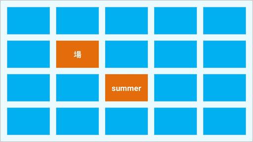 Learn Japanese Kanji N4 - Easy to learn Kanji App Report on