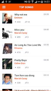 Hicom Music Soundcloud