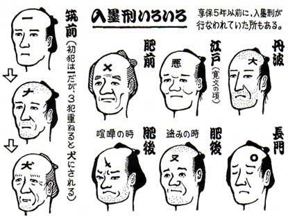 los tatuajes se hacian en el rostro o los brazos para identificar el delito.