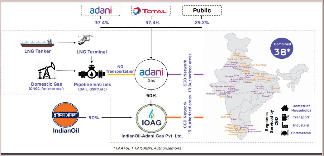 Adani investor.png