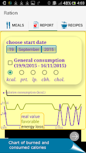 Ration-nutrition and calories tracker - náhled