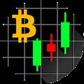 CryptoTA - Technical Analysis on Cryptocurrency