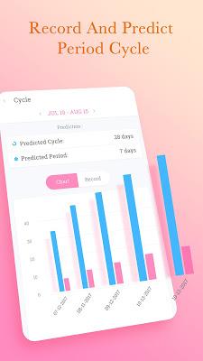 Period Tracker Petal, Fertility&Ovulation Calendar - screenshot