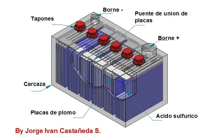 Segundo Corte - Castañeda Salamanca Jorge Ivan 1101
