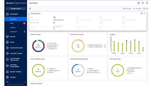 Acronis Cyber Protect Dashboard