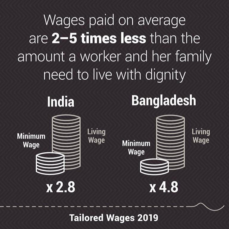 stipendi-lavoratori-fast-fashion-indagine-ccc
