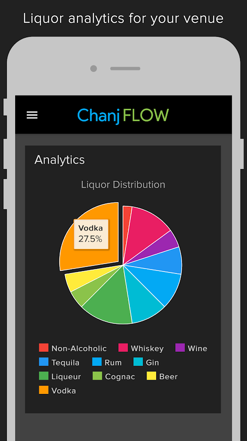 Chanj FLOW - Bar & Liquor Inventory- screenshot