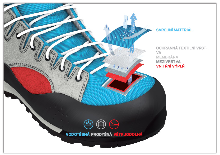 Topánky s vodeodolnou membránou
